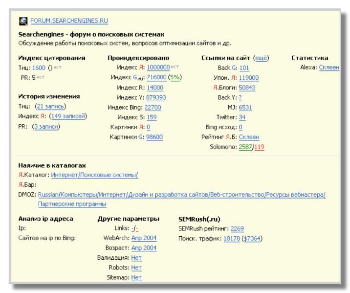 Обзор СЕО-инструментов: RDS-2