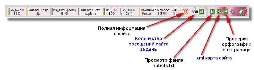 Обзор СЕО-инструментов: RDS
