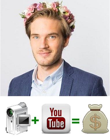 самый популярный видеоблогер Youtube
