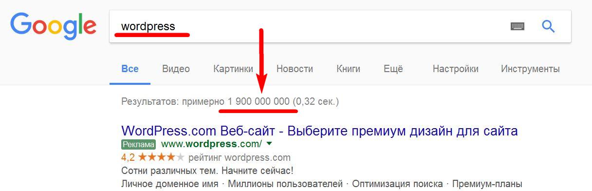 запросов в Гугле